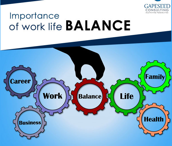 IMPORTANCE OF WORK LIFE  BALANCE